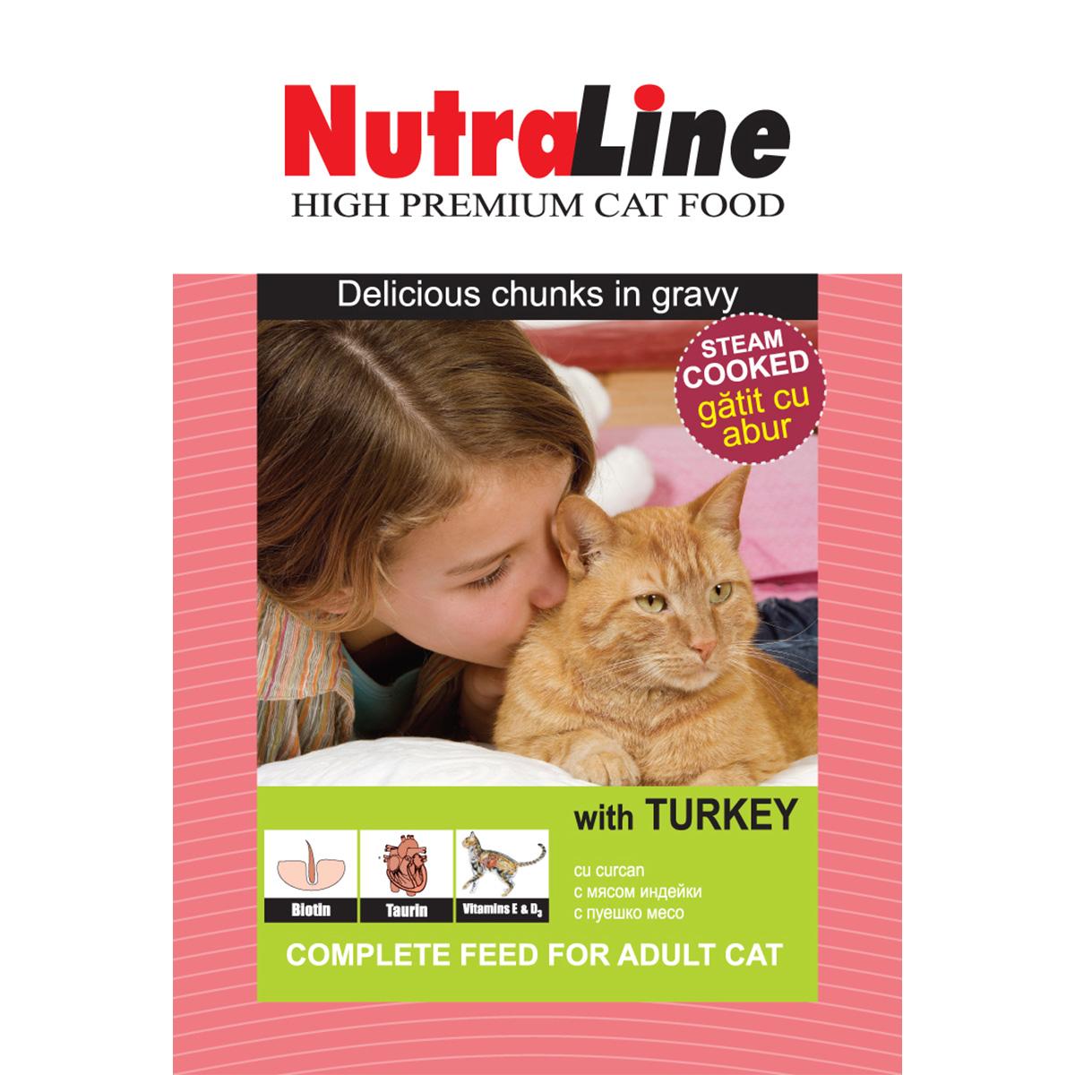 Nutraline Classic Pisica Curcan, 100 g imagine